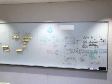 ms-aks-azure-devops-workshop-whiteboard.jpg