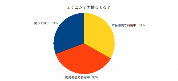 jtf2019-questionary-02.png
