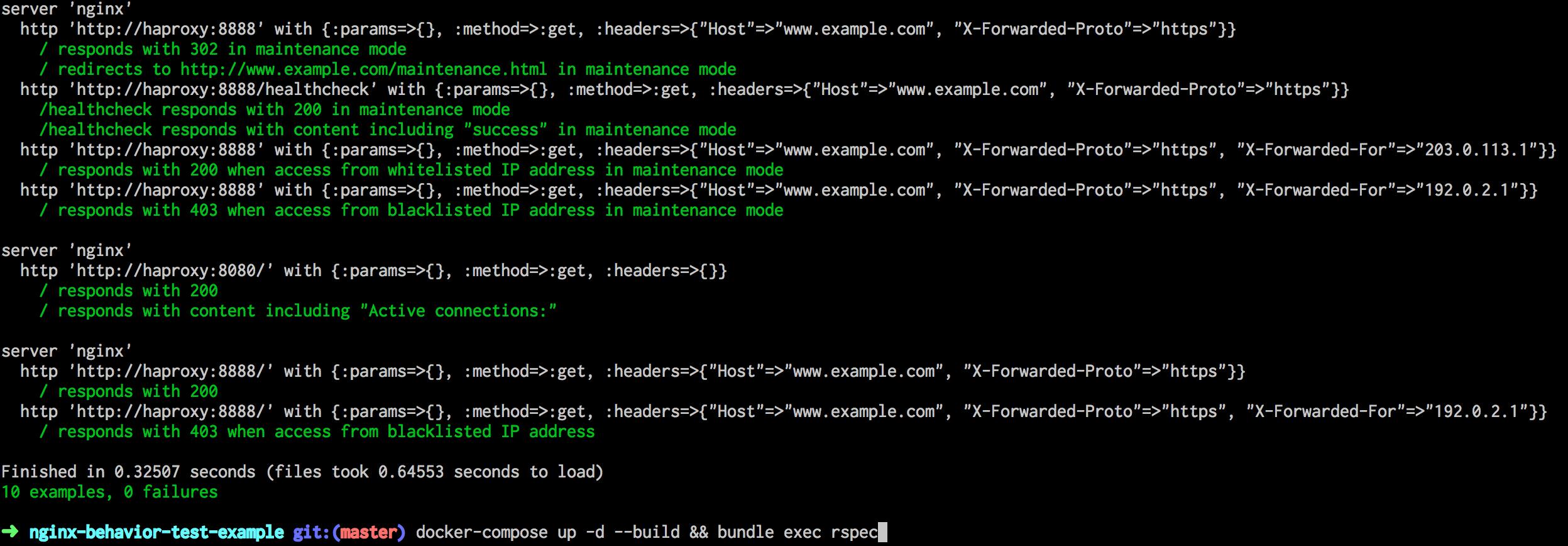 Docker と infrataster で nginx の振る舞いをテストする - インフラ