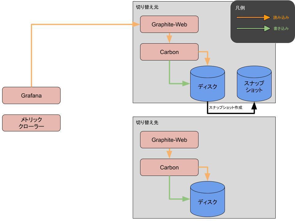 migration-flow-1.jpg