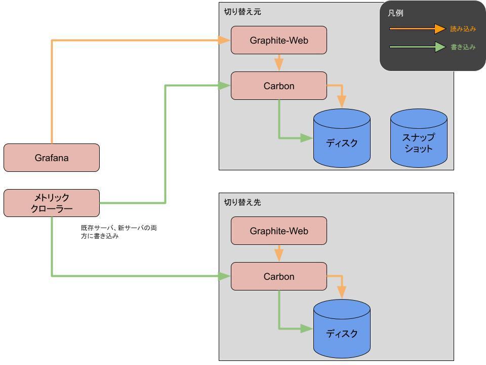 migration-flow-2.jpg