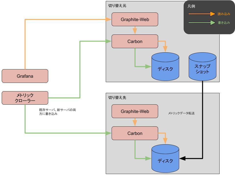 migration-flow-3.jpg