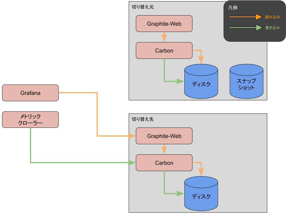 migration-flow-4.jpg